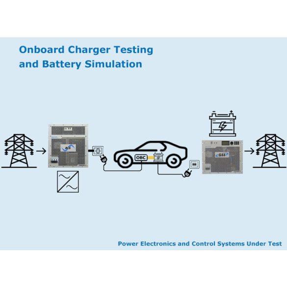 Fedélzeti töltők (OBC)  tesztelése és akkumulátor szimulációja