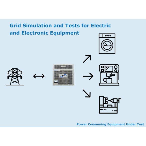 Elektronikai eszközök hálózati szimulációja és tesztelése