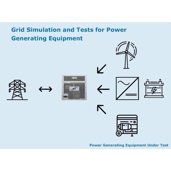 Energiatermelő berendezések hálózati szimulációja és tesztelése
