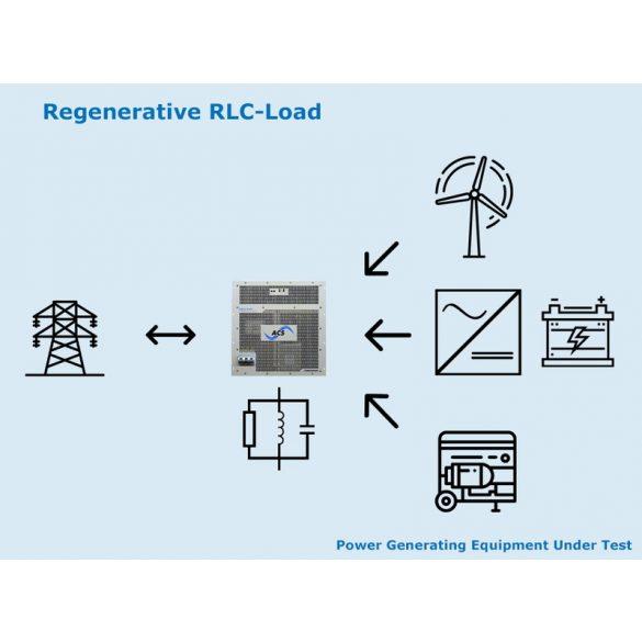 Regeneratív RLC-Load Mód