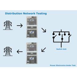 Elosztóhálózatok tesztelése