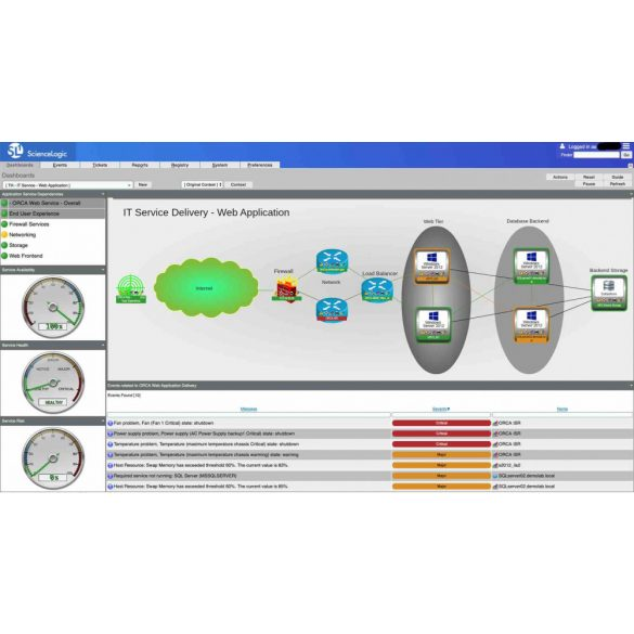 ScienceLogic-hybrid-infrastructure-monitoring