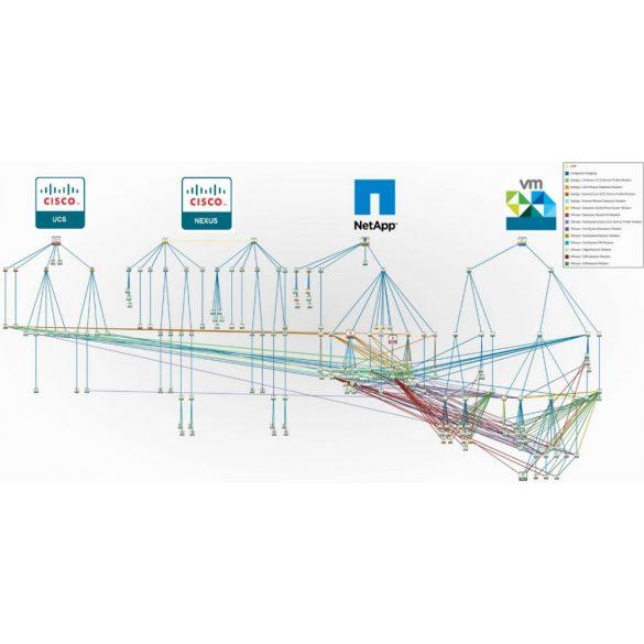 ScienceLogic-hybrid-infrastructure-monitoring