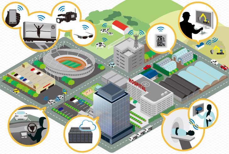 Az 5G technológiai ugrásának jelentősége a méréstechnika területén