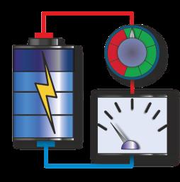 Regatron - BatControl - akkumulátor tesztelés