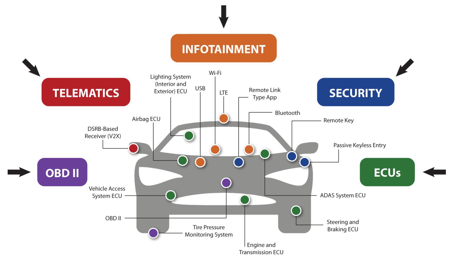 Automotive megoldások II. rész: LeCroy
